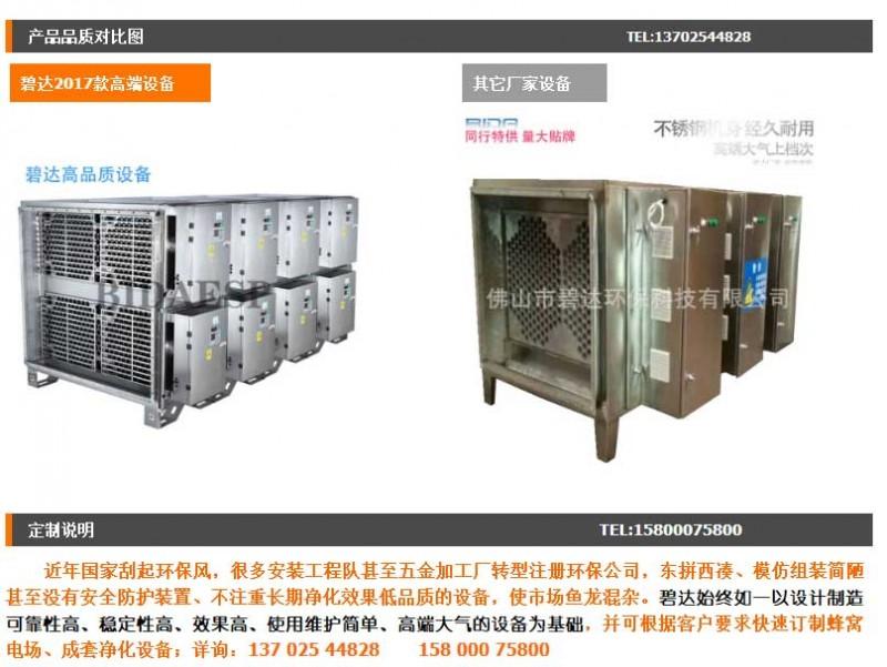 净化设备_等离子净化器-等离子除臭设备-除味净化-造绿---阿里巴巴_06